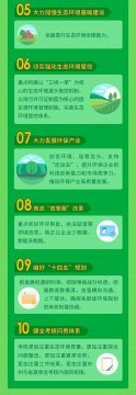 一图读懂 | 决战决胜 2020湖南生态环保硬核出招!